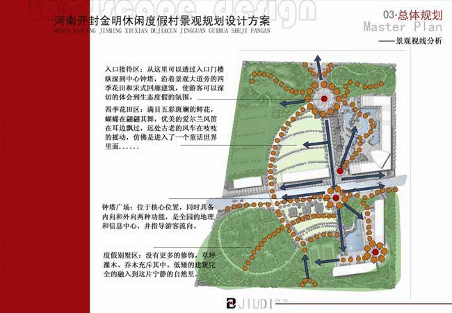 河南开封金明休闲度假村景观规划设计方案