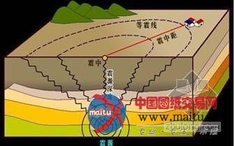 中美合作解全球俯冲带特大地震破裂规律-岩土