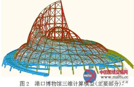 卖萌的小海螺 <em>宁波·中国港口博物馆</em>-建筑结构